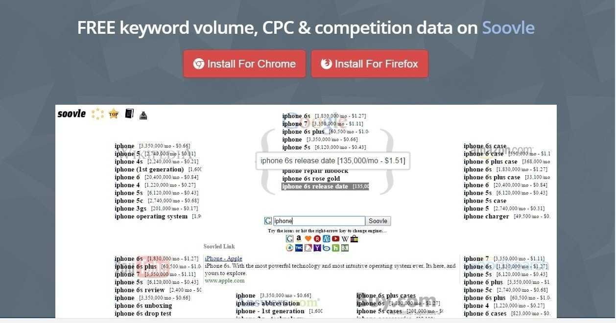 soovle keyword tool