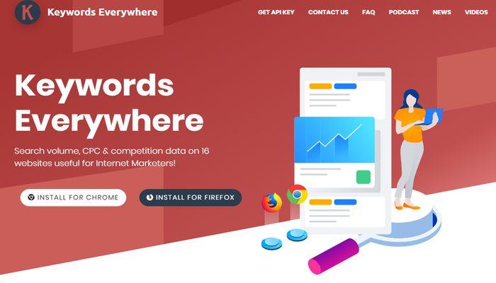 keyword everywhere for keyword research